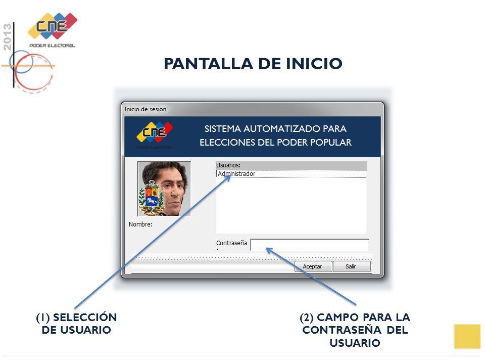 (1) SELECCIÓN DE USUARIO (2) CAMPO PARA LA CONTRASEÑA DEL USUARIO