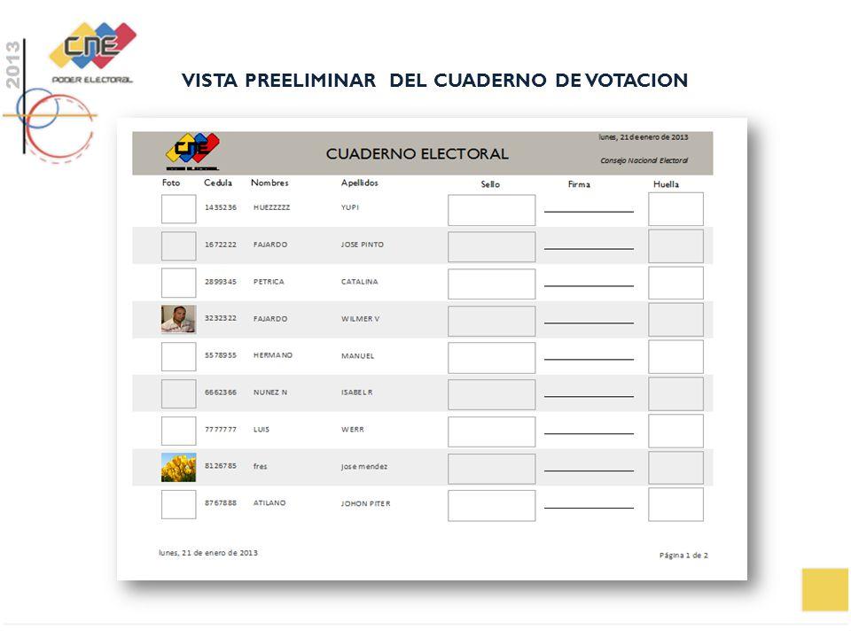 VISTA PREELIMINAR DEL CUADERNO DE VOTACION