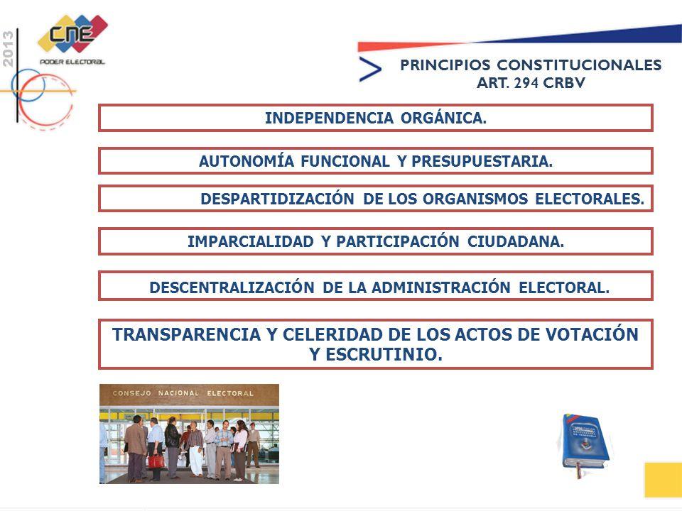 TRANSPARENCIA Y CELERIDAD DE LOS ACTOS DE VOTACIÓN Y ESCRUTINIO.