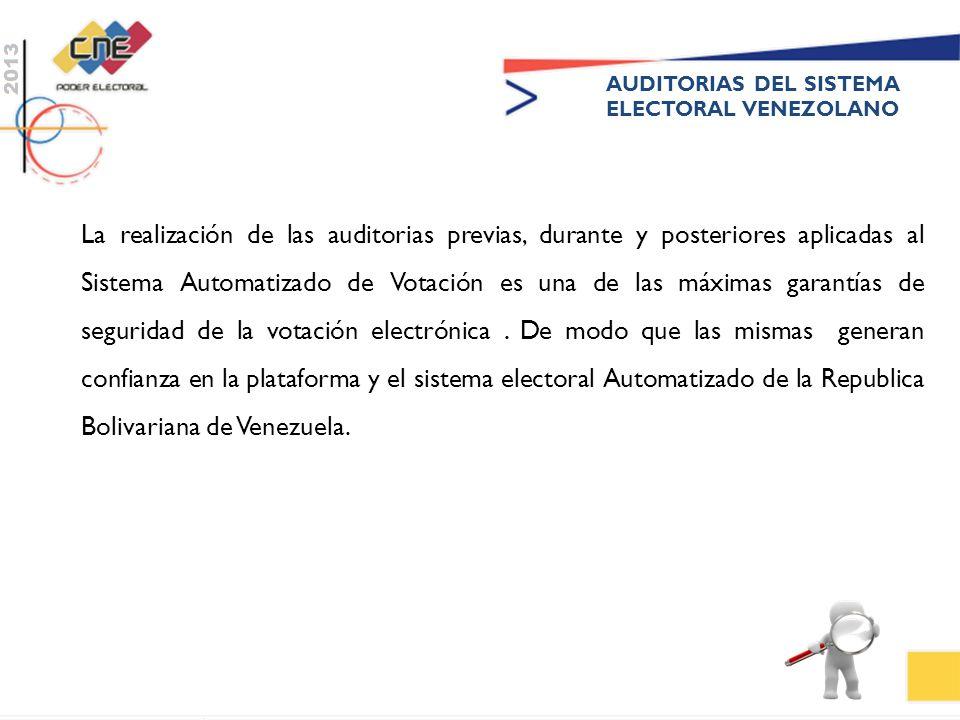AUDITORIAS DEL SISTEMA ELECTORAL VENEZOLANO