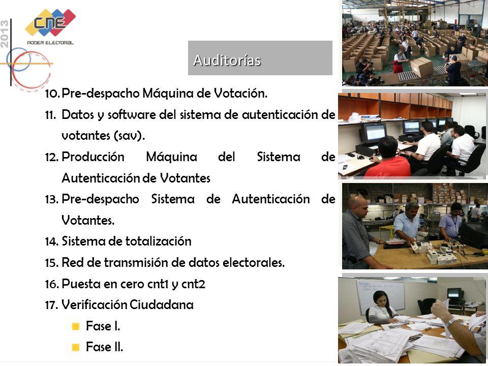 Auditorías Pre-despacho Máquina de Votación.