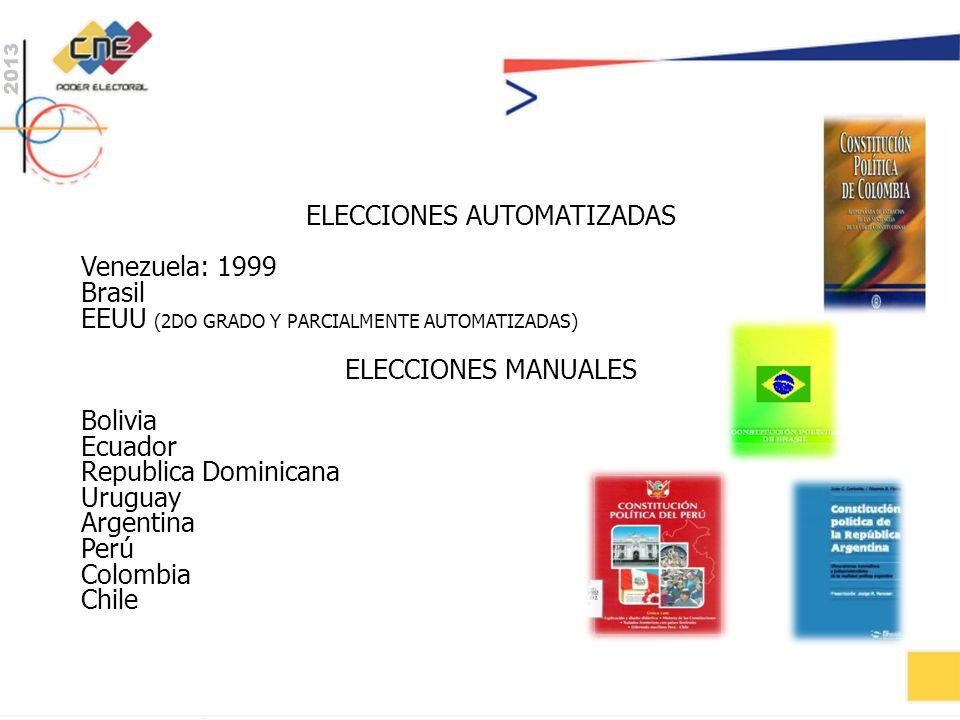ELECCIONES AUTOMATIZADAS