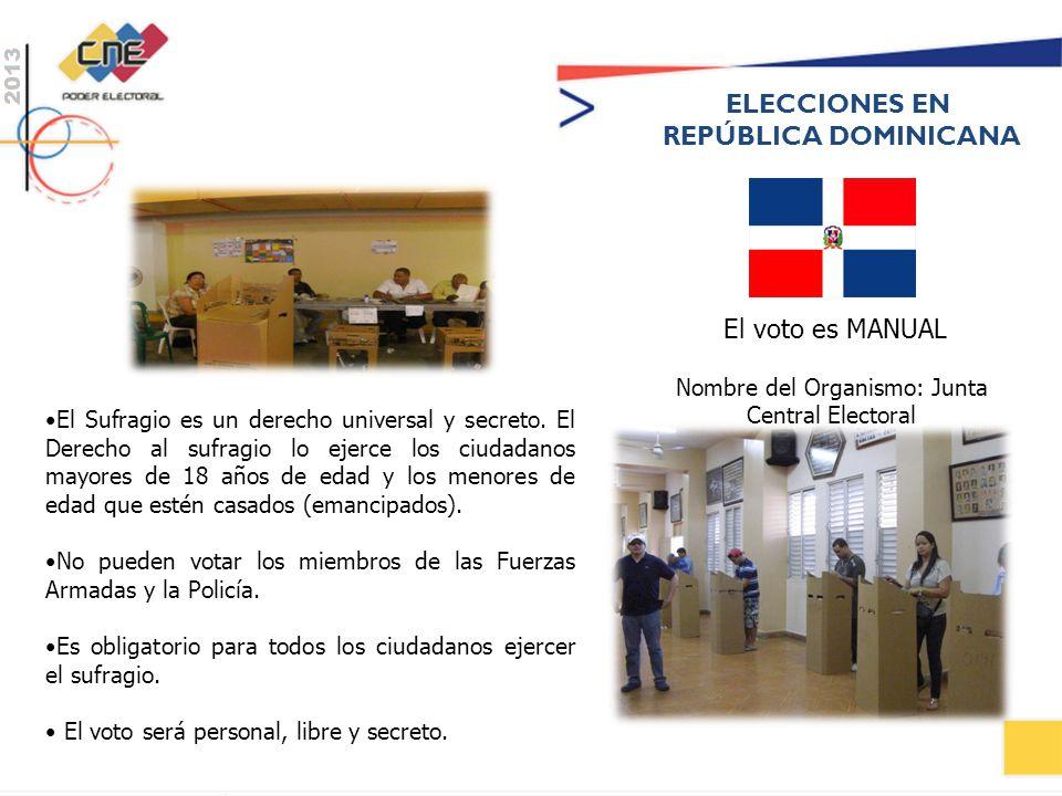 Nombre del Organismo: Junta Central Electoral