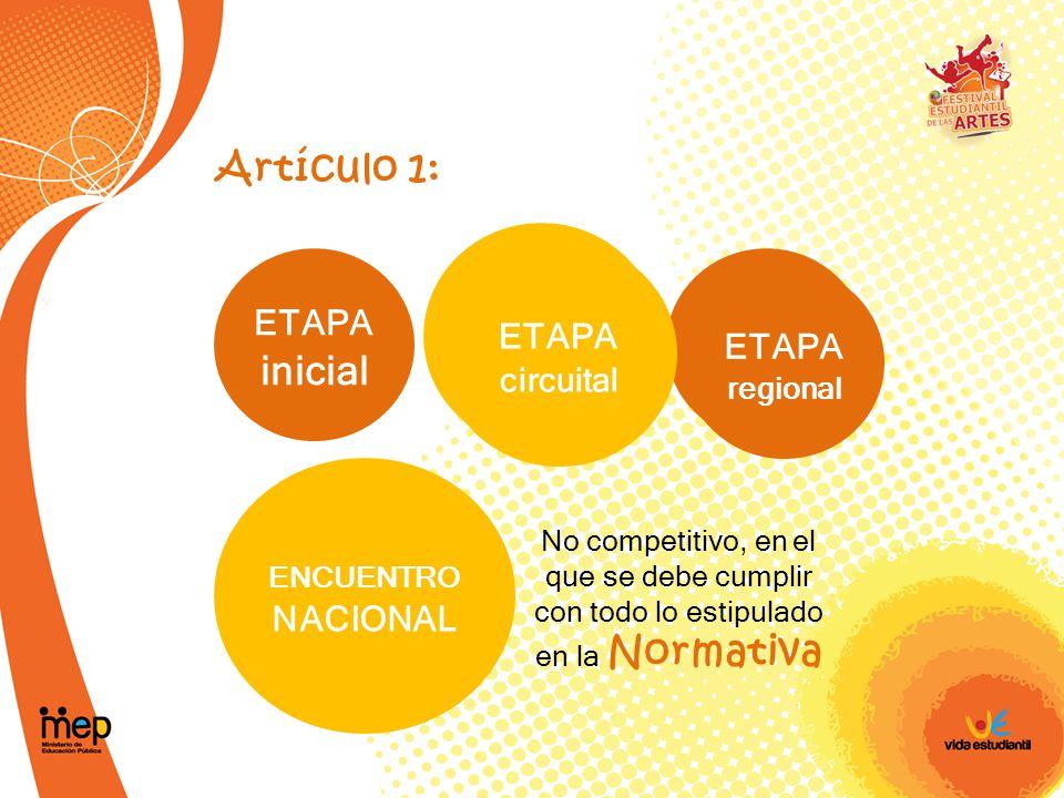 Artículo 1: ETAPA circuital ETAPA circuital ETAPA inicial ETAPA ETAPA