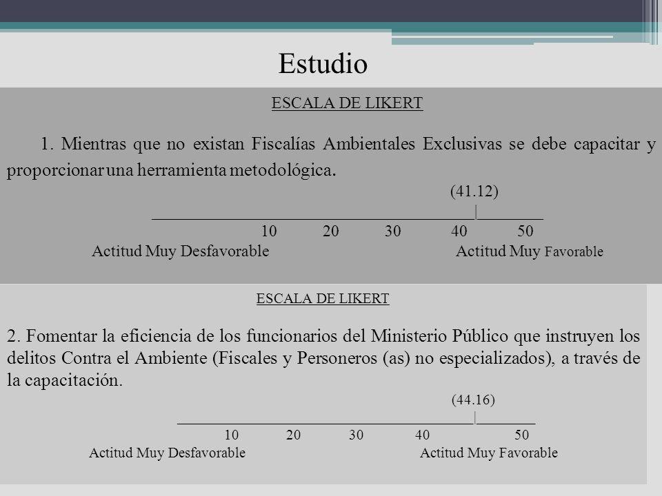 Estudio ESCALA DE LIKERT. 1. Mientras que no existan Fiscalías Ambientales Exclusivas se debe capacitar y proporcionar una herramienta metodológica.