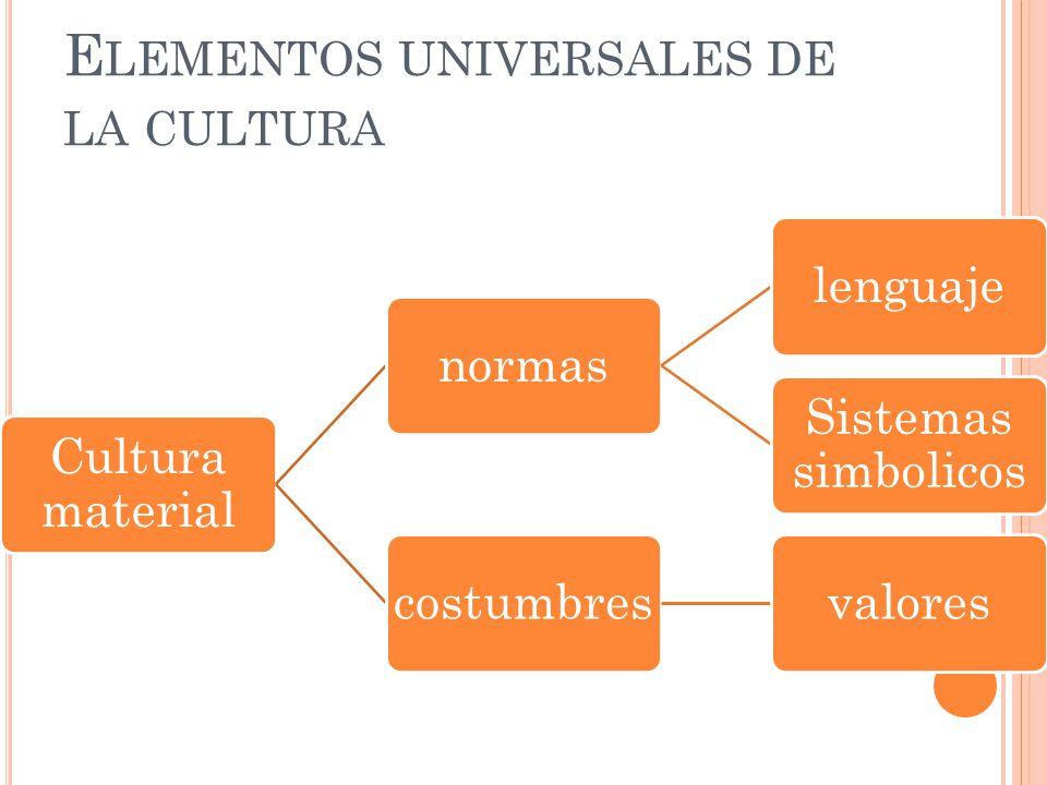 Elementos universales de la cultura
