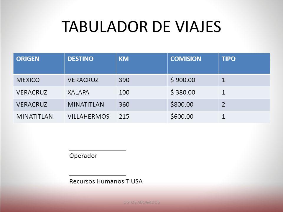 TABULADOR DE VIAJES ORIGEN DESTINO KM COMISION TIPO MEXICO VERACRUZ