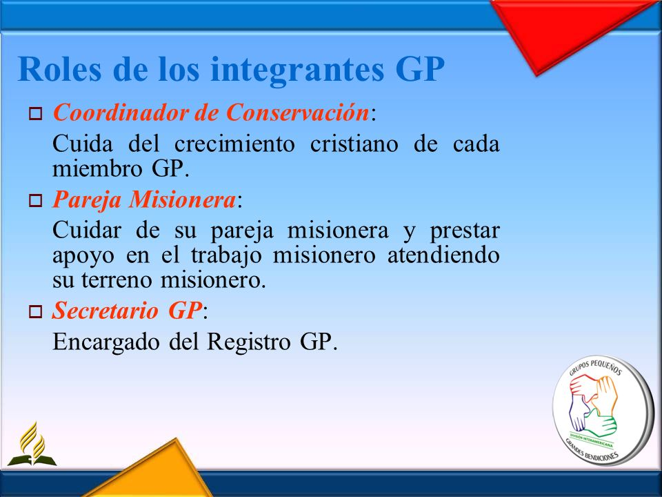 Roles de los integrantes GP