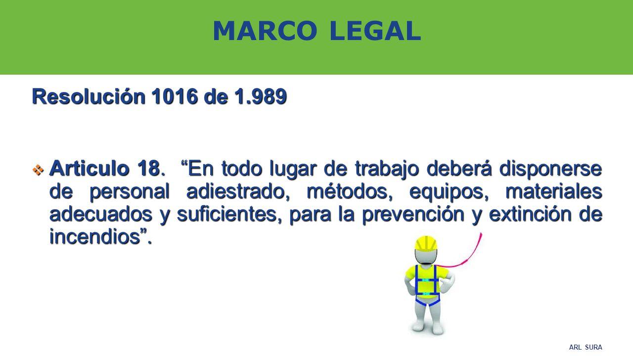 MARCO LEGAL Resolución 1016 de 1.989