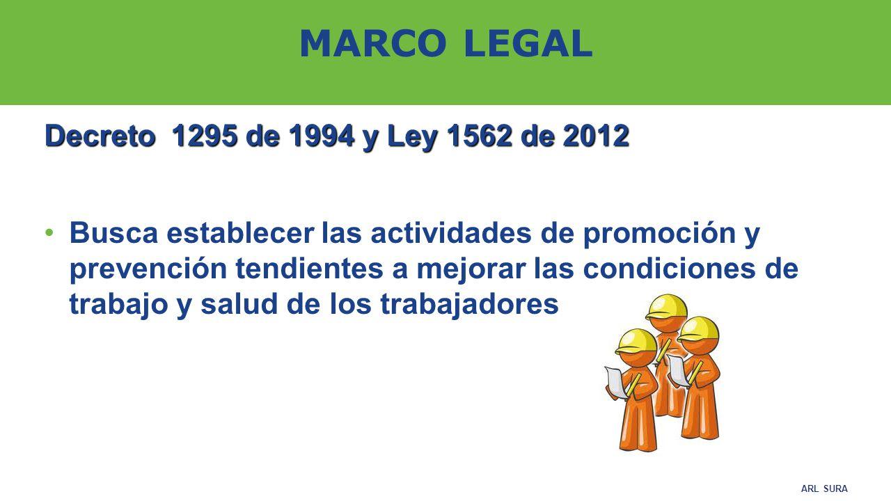 MARCO LEGAL Decreto 1295 de 1994 y Ley 1562 de 2012