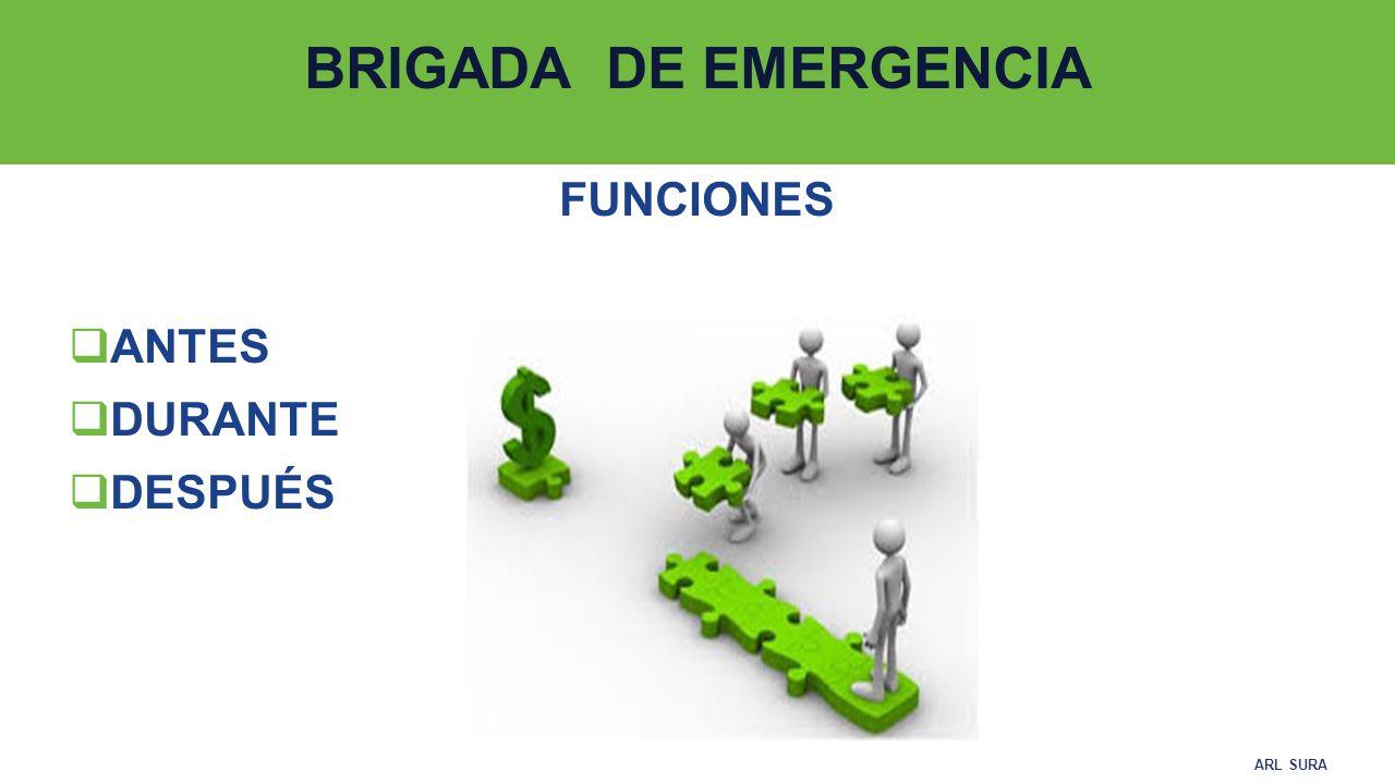 BRIGADA DE EMERGENCIA FUNCIONES ANTES DURANTE DESPUÉS