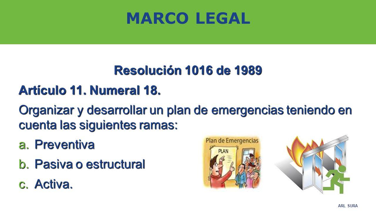 MARCO LEGAL Resolución 1016 de 1989 Artículo 11. Numeral 18.