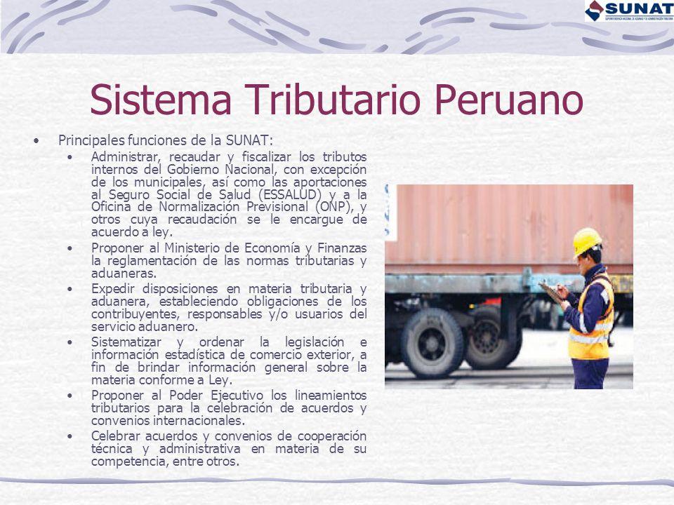 Sistema Tributario Peruano
