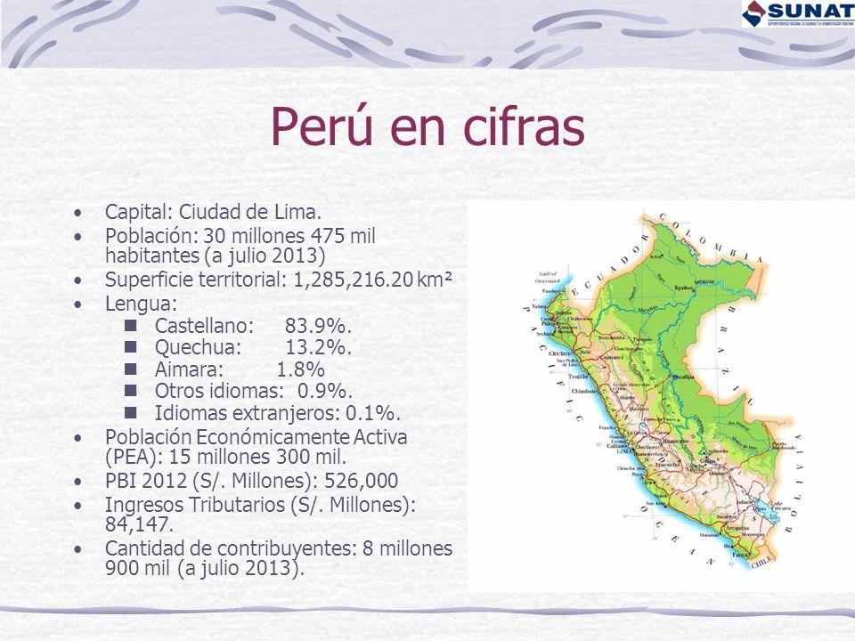 Perú en cifras Capital: Ciudad de Lima.