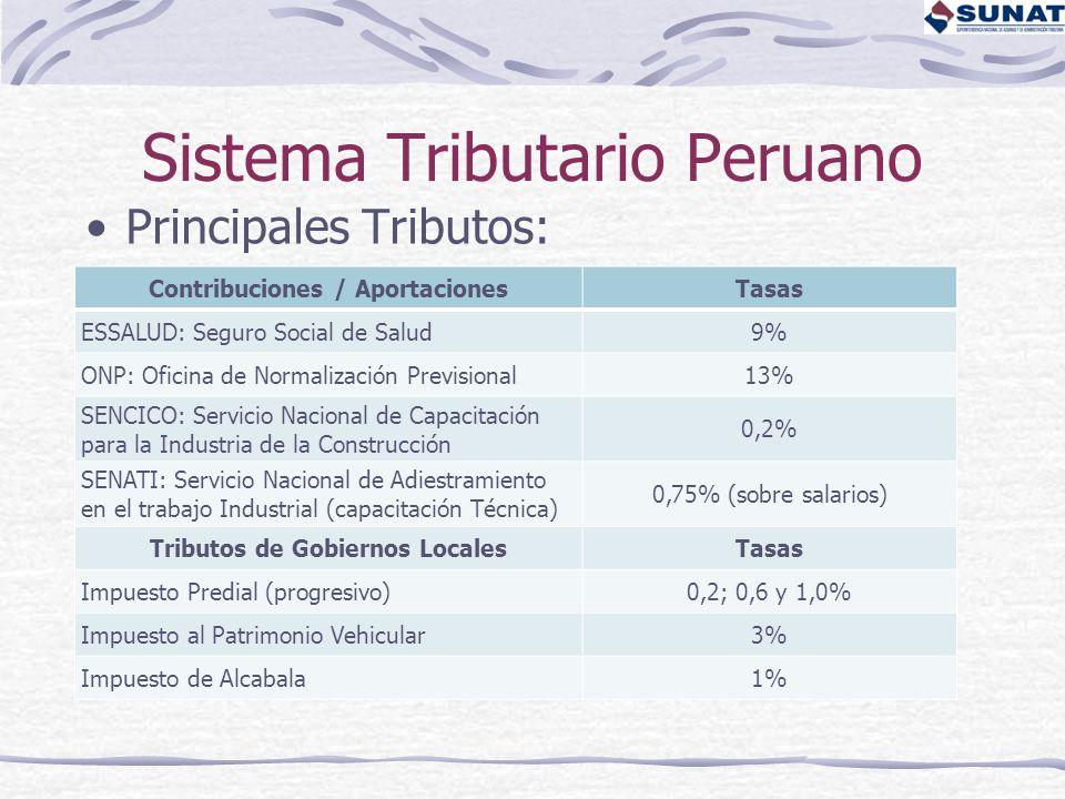 Registro de contribuyentes sistema tributario y su for Oficina nacional de gestion tributaria