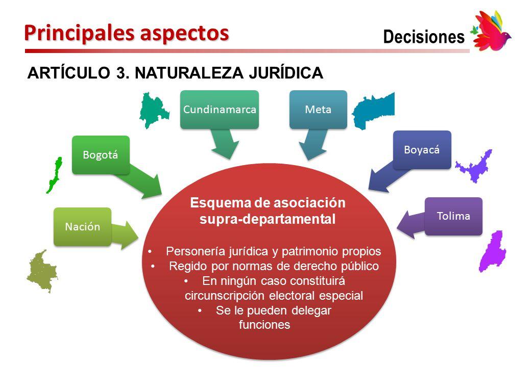 Principales aspectos Decisiones ARTÍCULO 3. NATURALEZA JURÍDICA