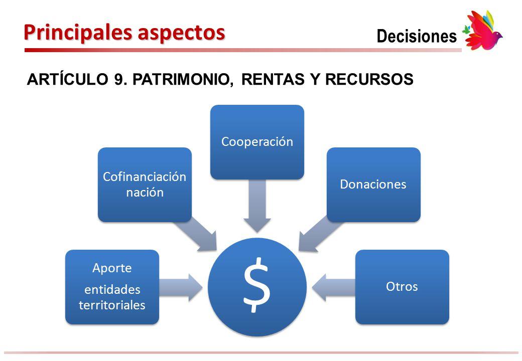 $ Principales aspectos Decisiones