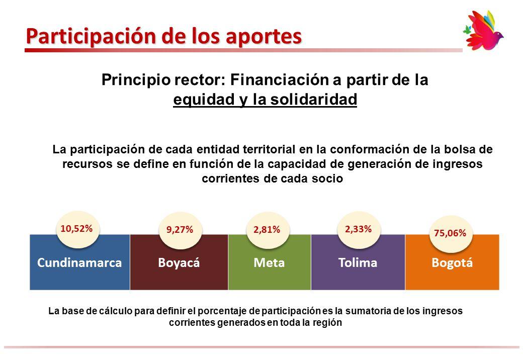 Principio rector: Financiación a partir de la equidad y la solidaridad