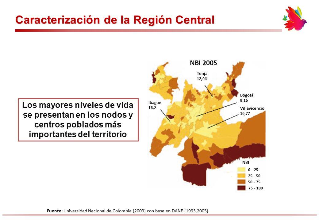 Caracterización de la Región Central