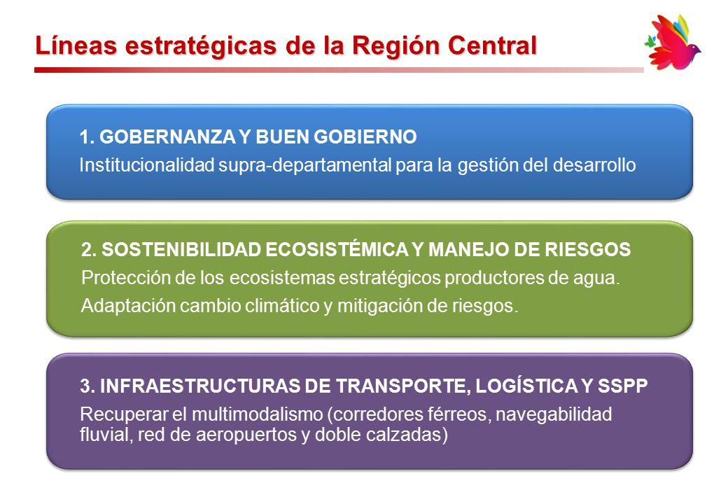 Líneas estratégicas de la Región Central