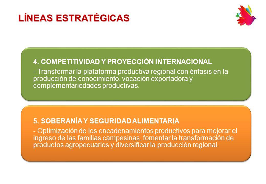 LÍNEAS ESTRATÉGICAS 4. COMPETITIVIDAD Y PROYECCIÓN INTERNACIONAL