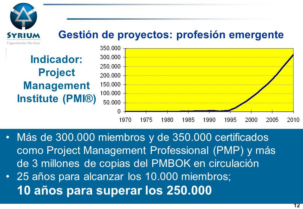 Gestión de proyectos: profesión emergente