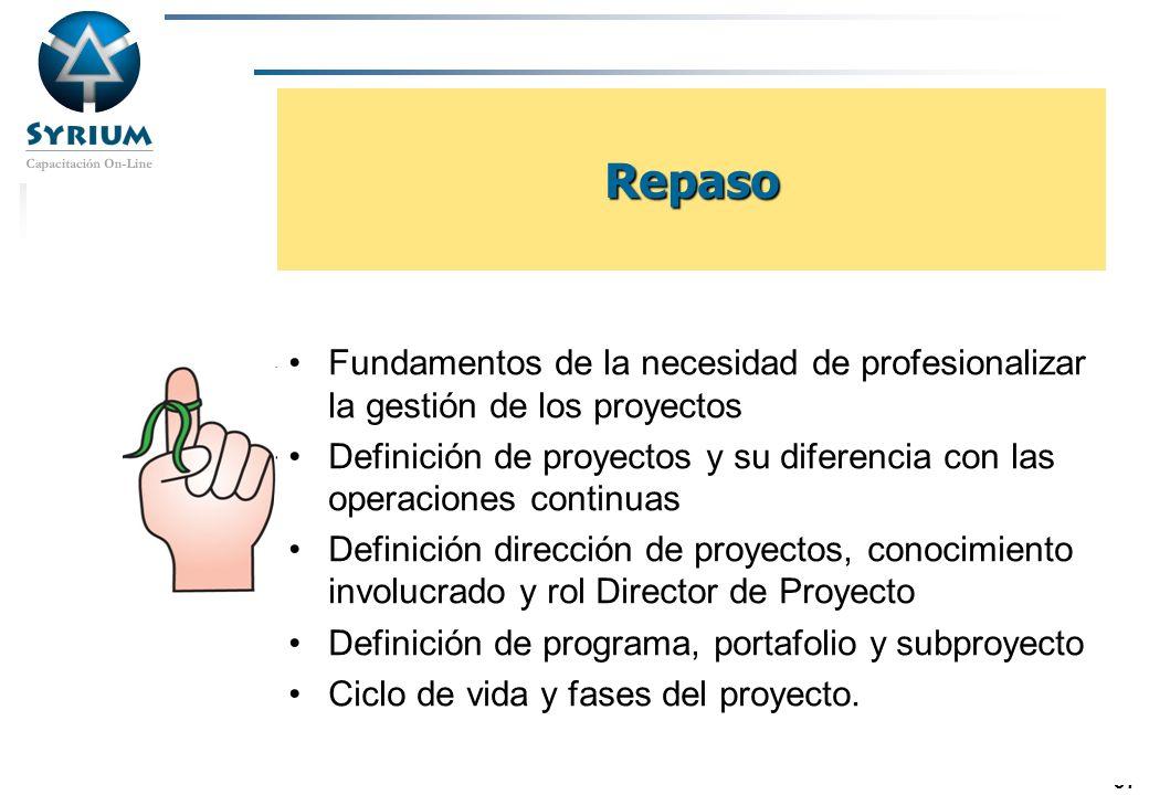Rosario Morelli, PMP23/03/2017. Repaso. Fundamentos de la necesidad de profesionalizar la gestión de los proyectos.