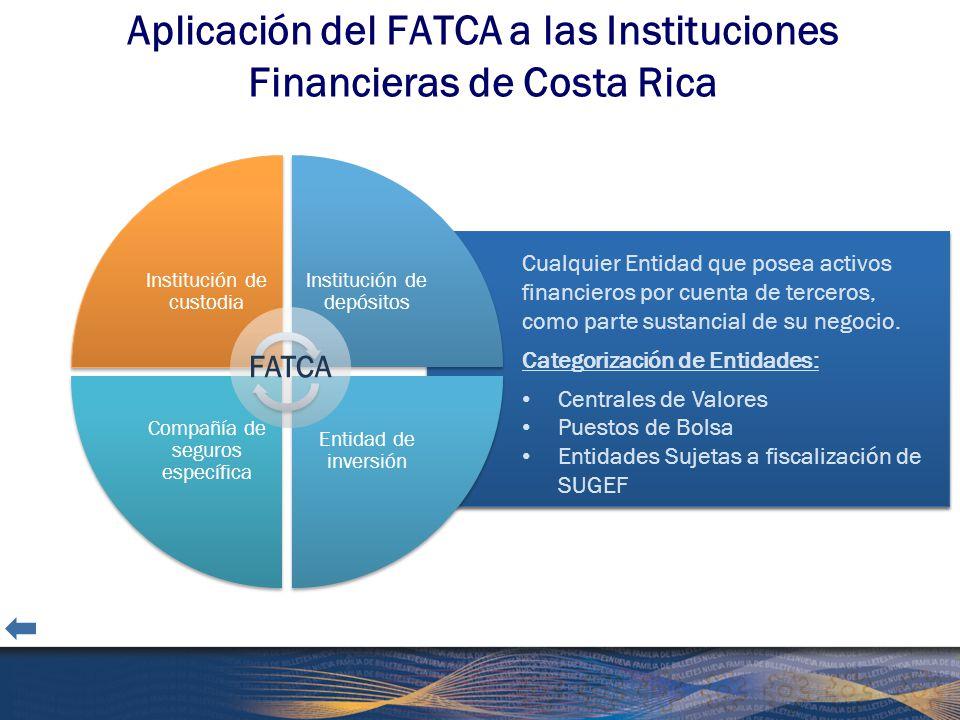Aplicación del FATCA a las Instituciones Financieras de Costa Rica
