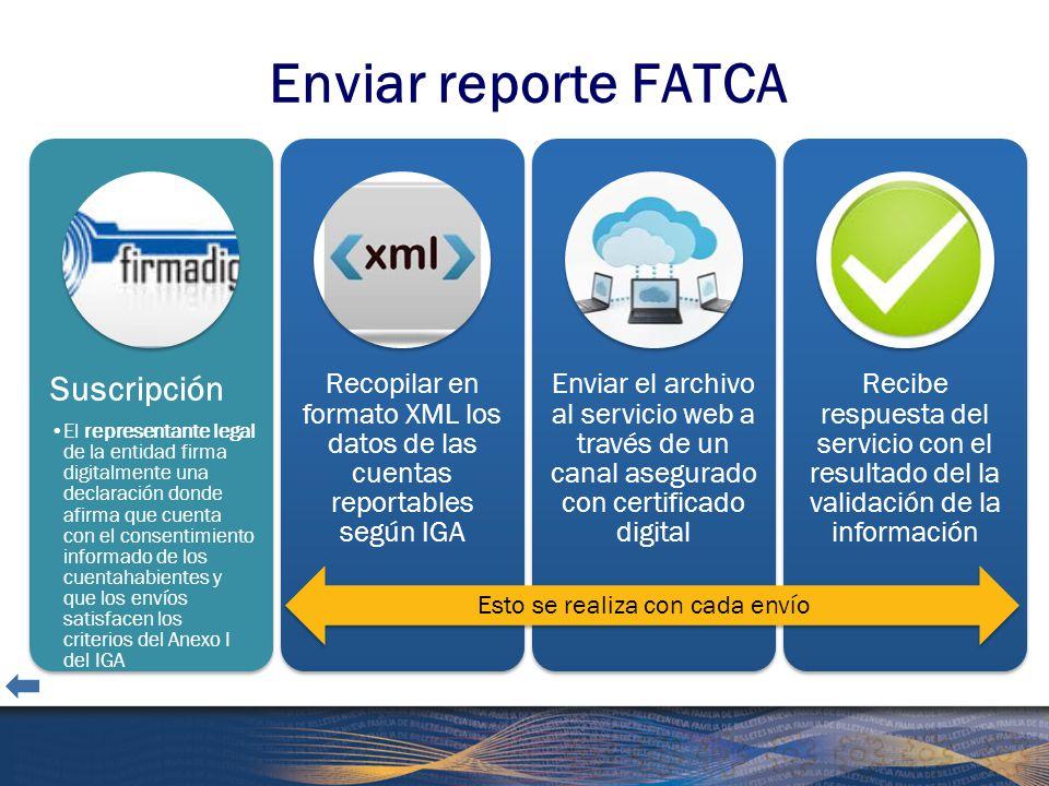 Enviar reporte FATCA Suscripción Esto se realiza con cada envío