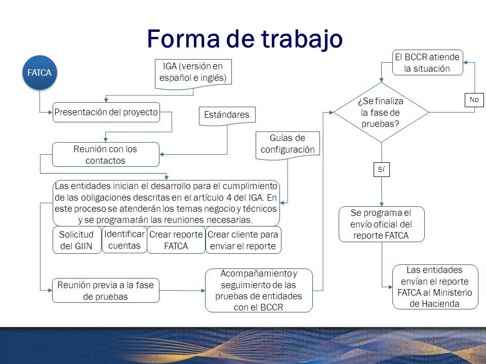 Forma de trabajo El BCCR atiende la situación FATCA