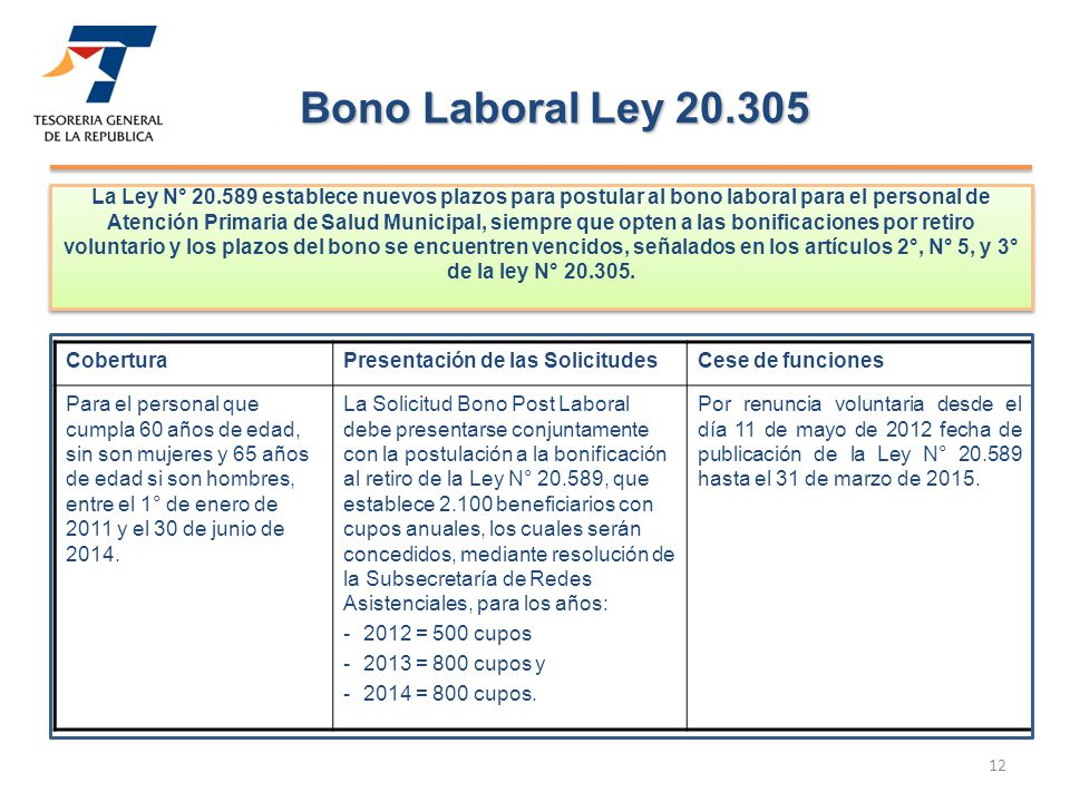 Bono Laboral Ley 20.305
