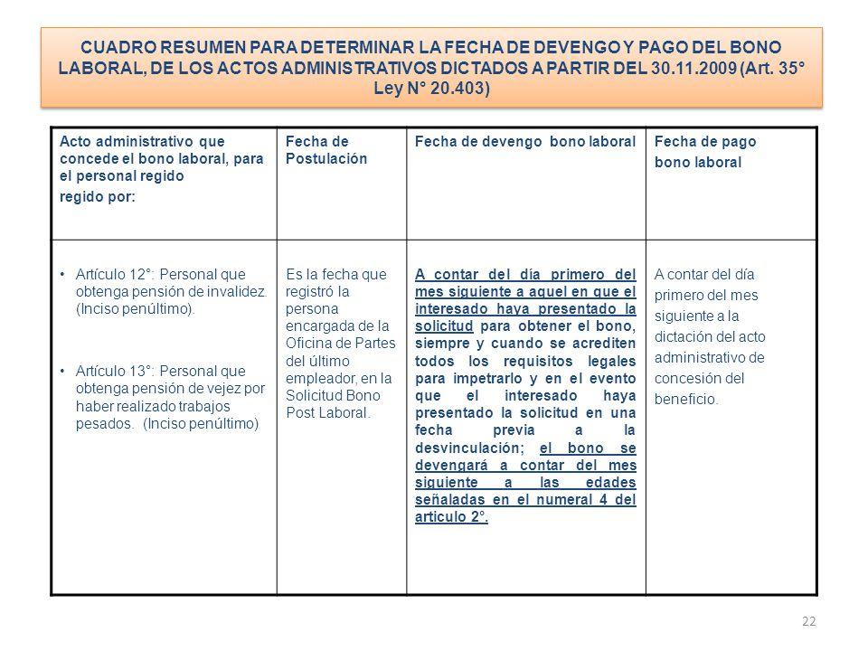 CUADRO RESUMEN PARA DETERMINAR LA FECHA DE DEVENGO Y PAGO DEL BONO LABORAL, DE LOS ACTOS ADMINISTRATIVOS DICTADOS A PARTIR DEL 30.11.2009 (Art. 35° Ley N° 20.403)