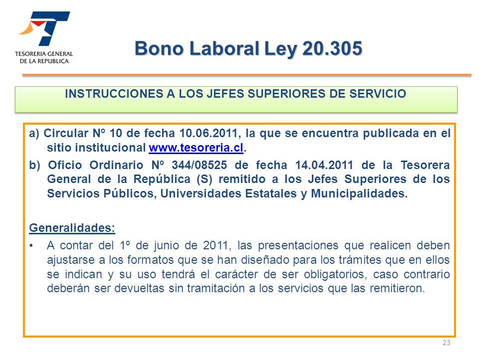 INSTRUCCIONES A LOS JEFES SUPERIORES DE SERVICIO