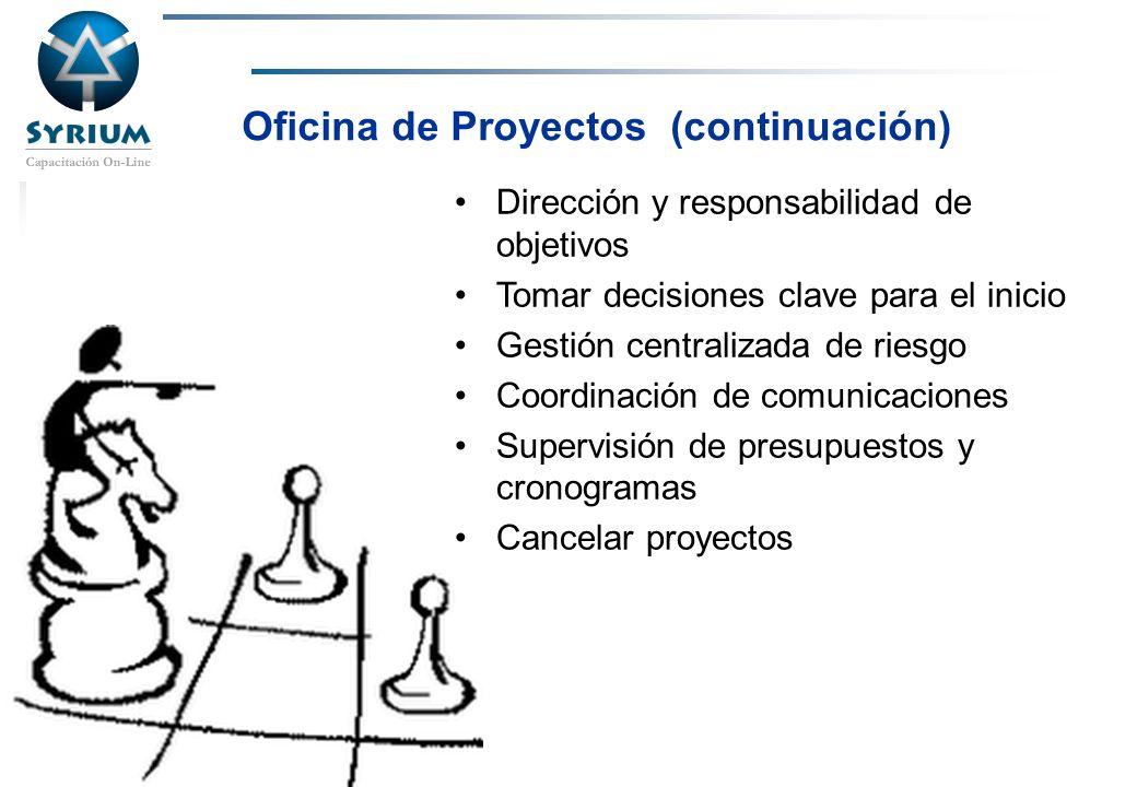 Oficina de Proyectos (continuación)