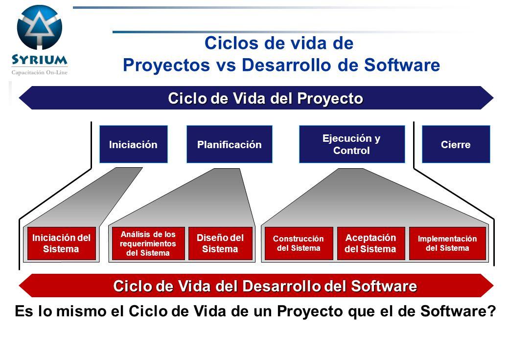 Ciclos de vida de Proyectos vs Desarrollo de Software