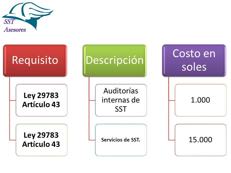 Auditorías internas de SST