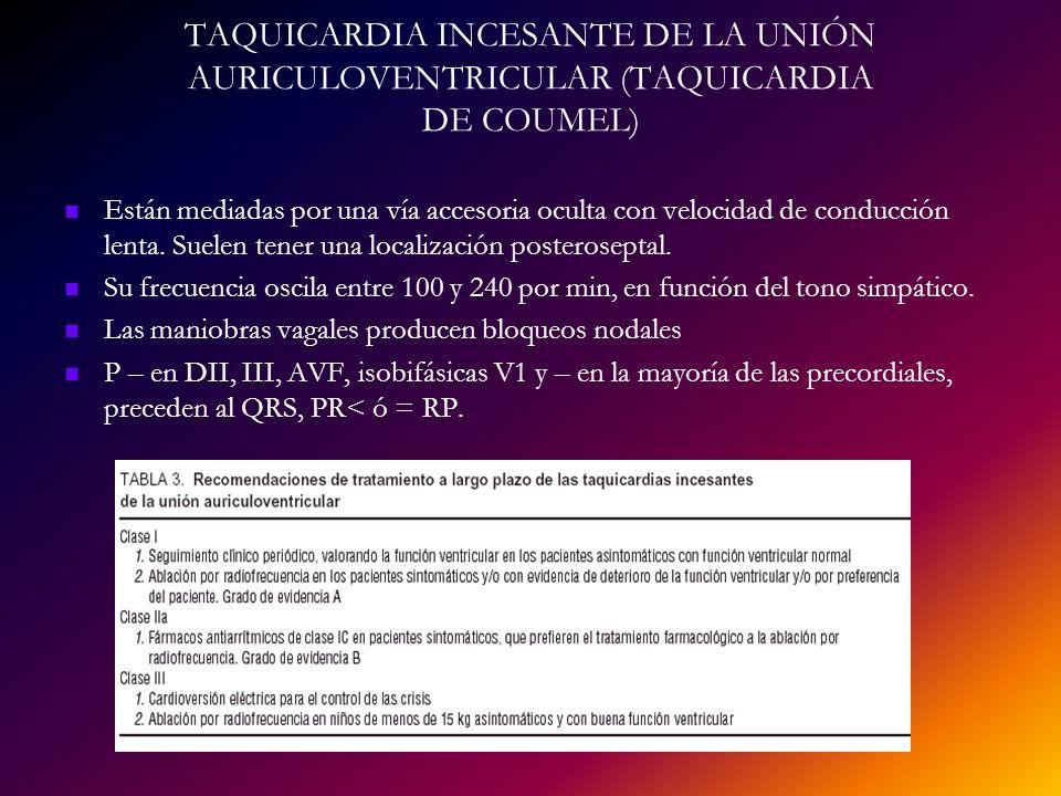 TAQUICARDIA INCESANTE DE LA UNIÓN AURICULOVENTRICULAR (TAQUICARDIA DE COUMEL)