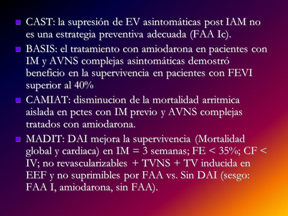 CAST: la supresión de EV asintomáticas post IAM no es una estrategia preventiva adecuada (FAA Ic).