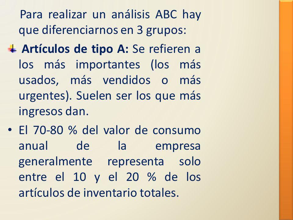 Para realizar un análisis ABC hay que diferenciarnos en 3 grupos: