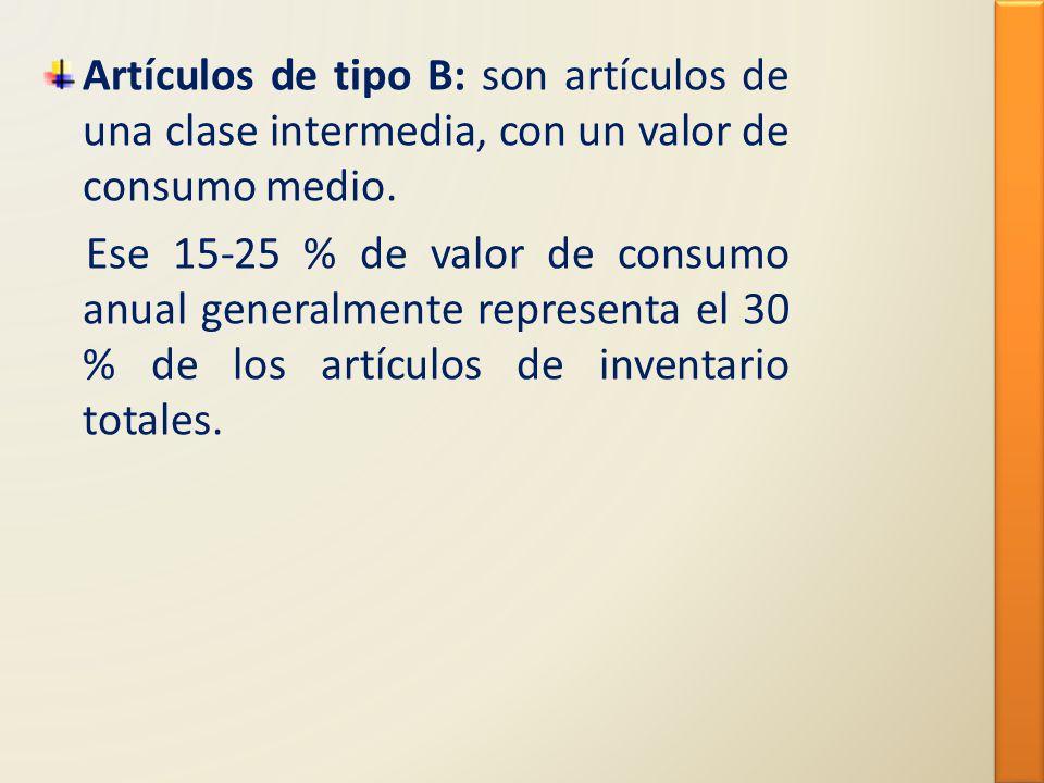Artículos de tipo B: son artículos de una clase intermedia, con un valor de consumo medio.