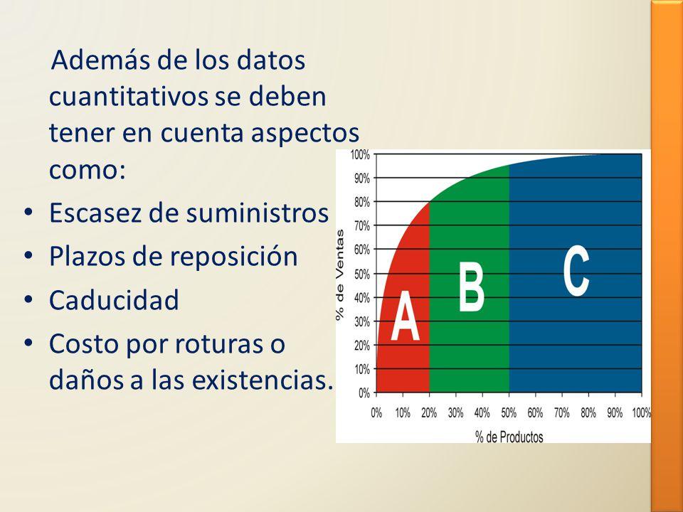 Además de los datos cuantitativos se deben tener en cuenta aspectos como: