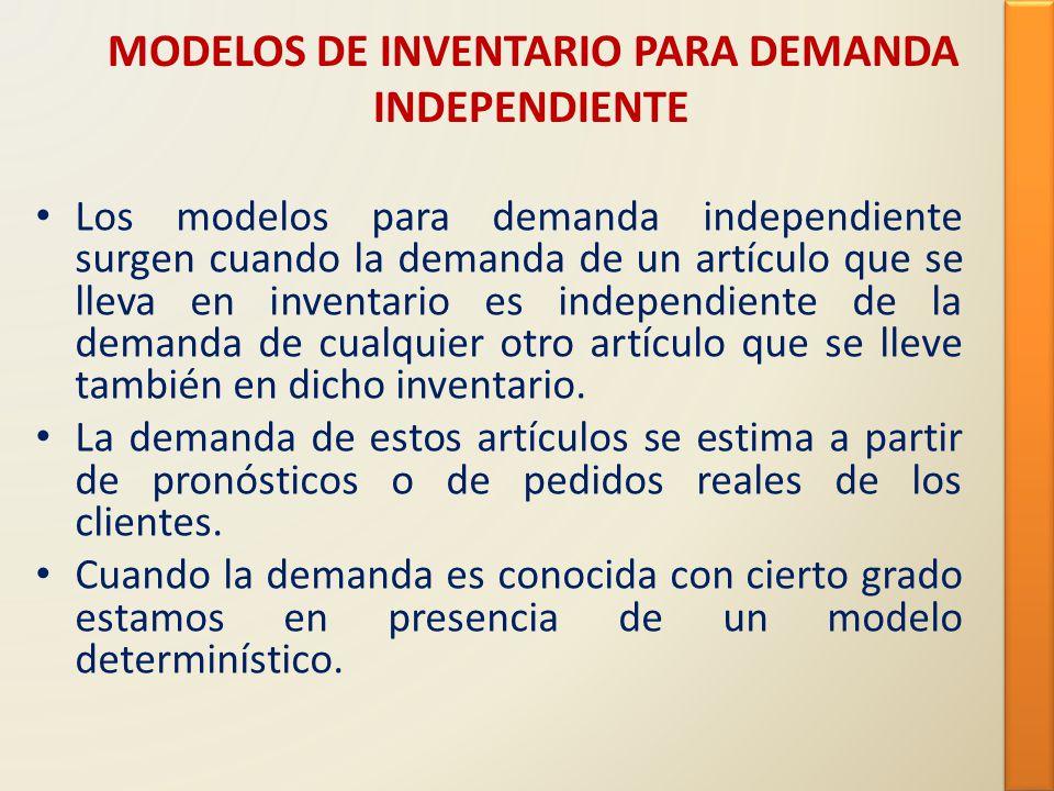 MODELOS DE INVENTARIO PARA DEMANDA INDEPENDIENTE