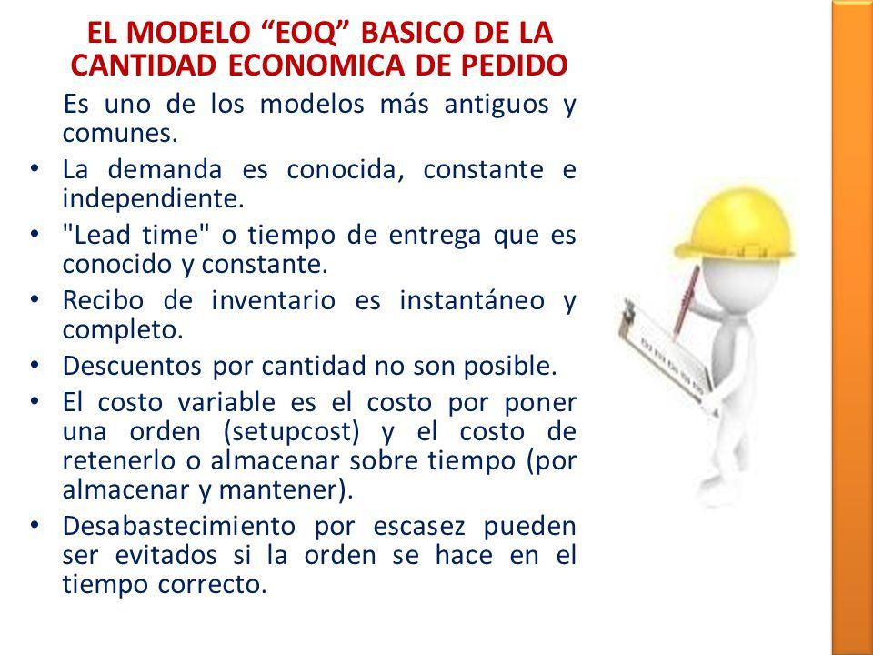 EL MODELO EOQ BASICO DE LA CANTIDAD ECONOMICA DE PEDIDO