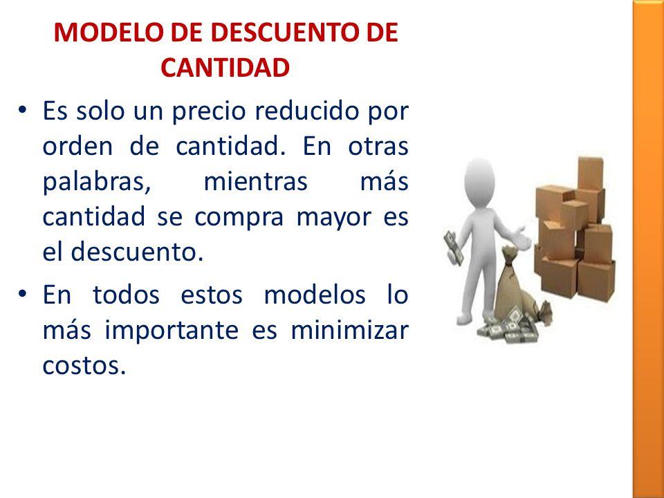 MODELO DE DESCUENTO DE CANTIDAD