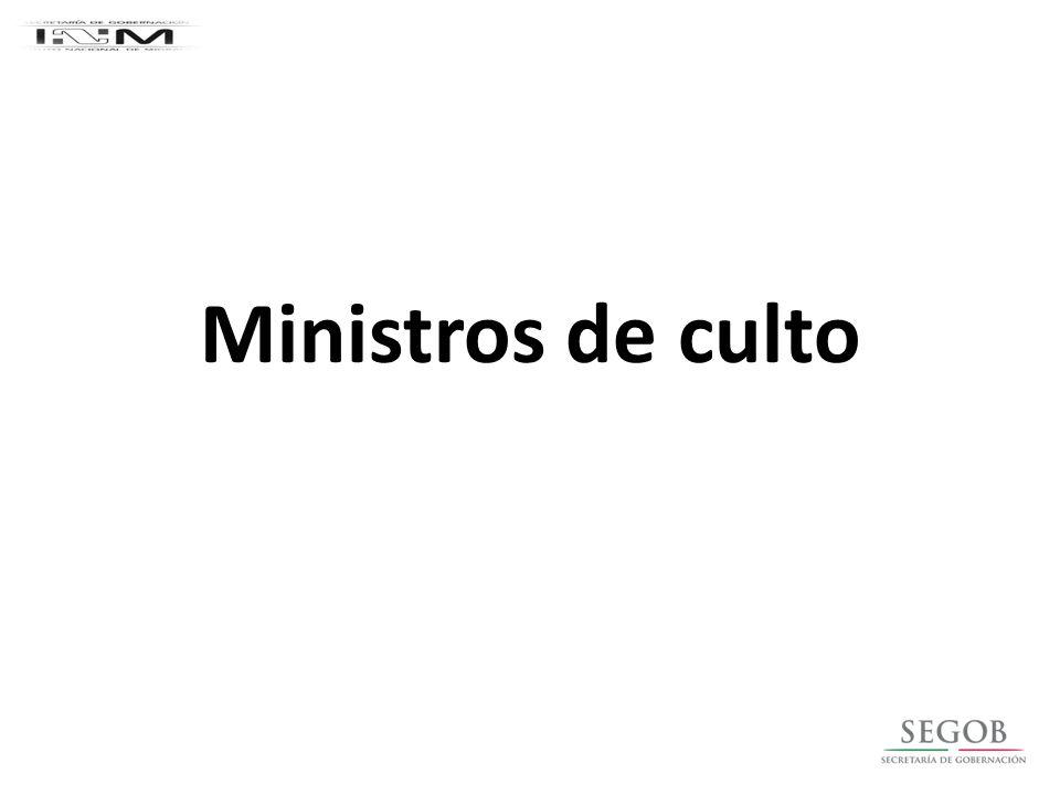 Ministros de culto