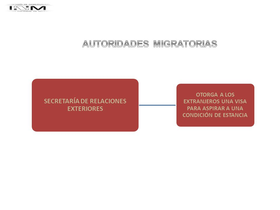 AUTORIDADES MIGRATORIAS