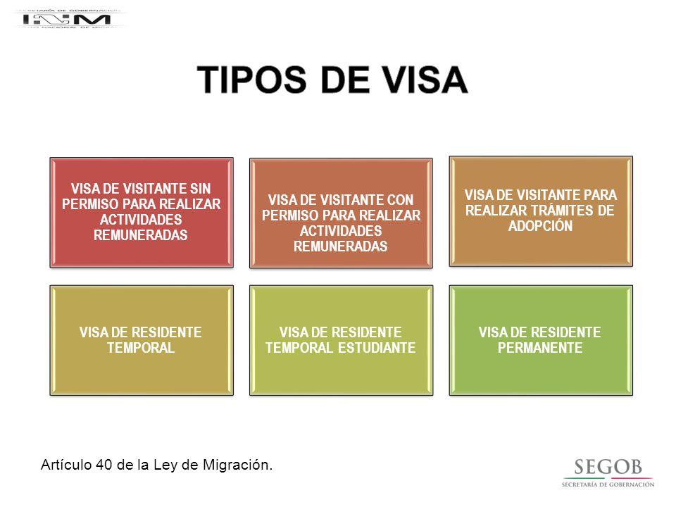 TIPOS DE VISA Artículo 40 de la Ley de Migración.