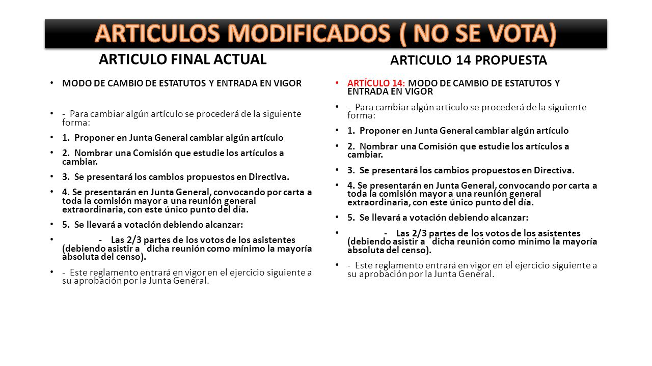 ARTICULOS MODIFICADOS ( NO SE VOTA)