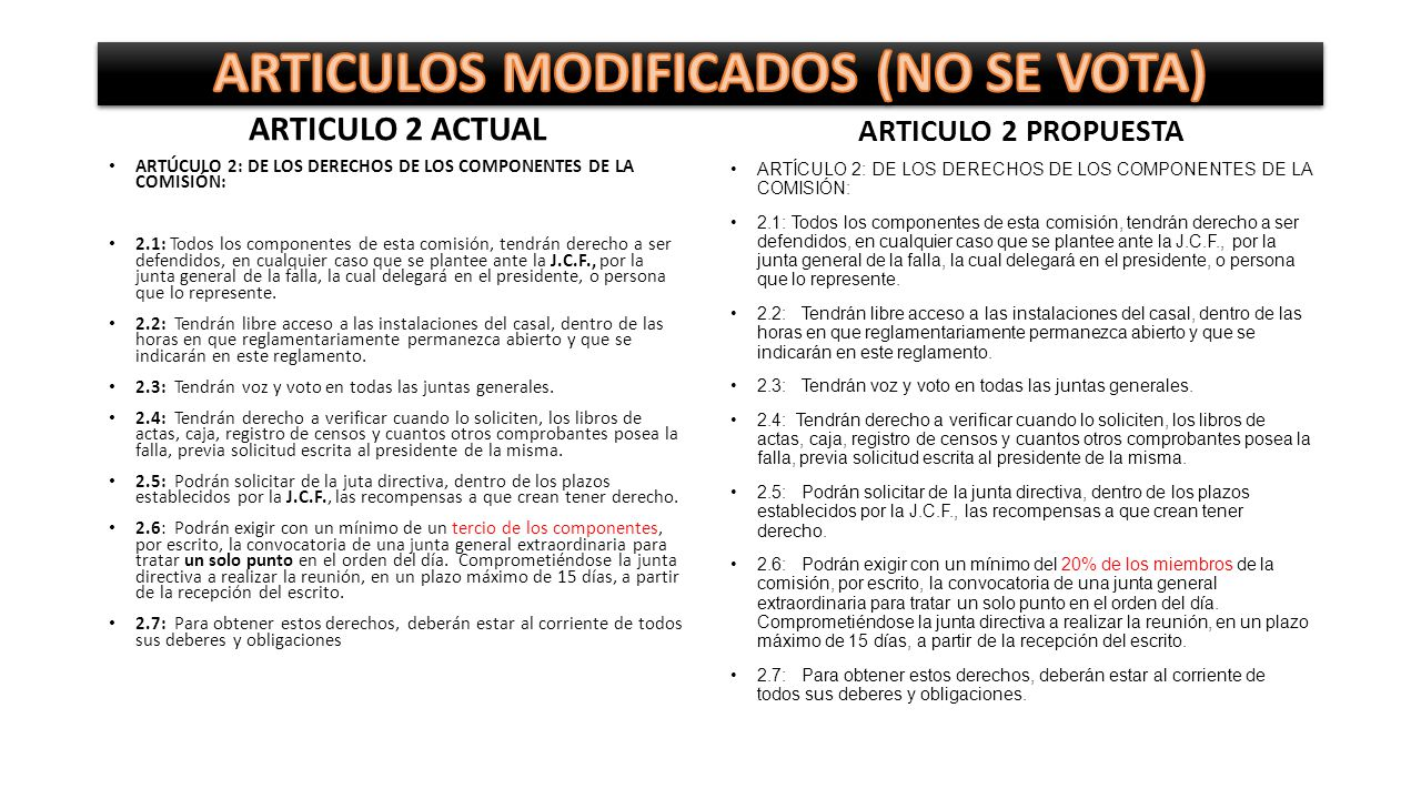 ARTICULOS MODIFICADOS (NO SE VOTA)