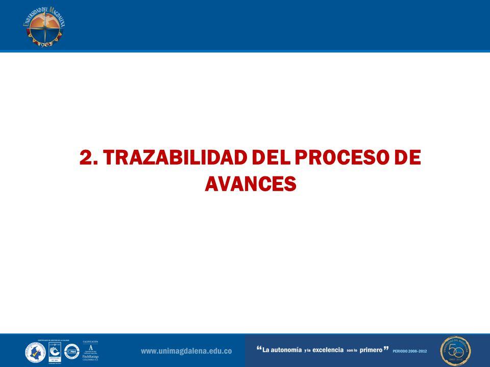 2. TRAZABILIDAD DEL PROCESO DE AVANCES